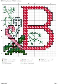 Alfabeto di Natale: B