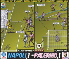 Moviolagol_by David Gallart Domingo_SERIE A_2016-2017_22G_Napoli, 1 - Palermo, 1