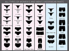Women's and Men's Underwear Pants Ramses, Mode Emo, Fashion Terms, Bikini Types, Fashion Dictionary, Fashion Vocabulary, Writing Challenge, Types Of Women, Fashion Design Drawings