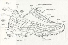 42 Best FOOTWEAR DESIGNSSKETCHESRELATED images   Sneakers