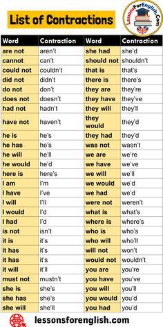 English Grammar Tenses, Teaching English Grammar, English Writing Skills, English Reading, English Vocabulary Words, English Language Learning, English Phrases, Learn English Words, English Study