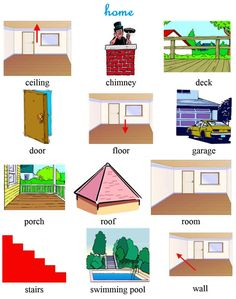 A picture dictionary for ESL house vocab. Advanced English Vocabulary, Learn English Grammar, English Fun, English Vocabulary Words, Learn English Words, English Study, English Lessons, Deep English, Learning English For Kids