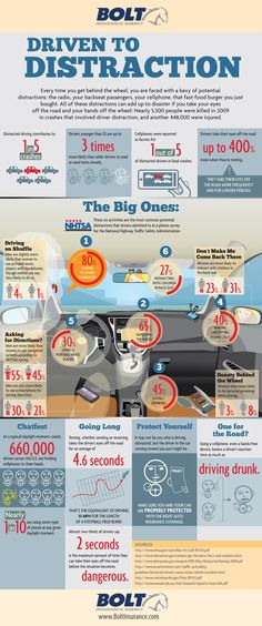 Don't ____ & Drive: Distracted Driving is Deadly!