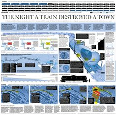 The Lac-Mégantic Railway Disaster – The Night a Train Destroyed a Town Runaway Train, Creative Infographic, Information Graphics, Architecture Student, Communication Design, Natural Disasters, Armed Forces, Survival, Night