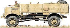Desert Diorama, Caterpillar Bulldozer, Top Ride, Motor Works, Victoria Australia, Tow Truck, Troops, Wwii, Tractors