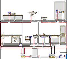 le schema d 39 evacuation d 39 eau techniques maison pinterest plomberie en cours de et en cours. Black Bedroom Furniture Sets. Home Design Ideas