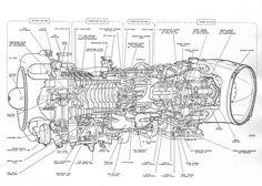 turbine engine diagram - Google Search