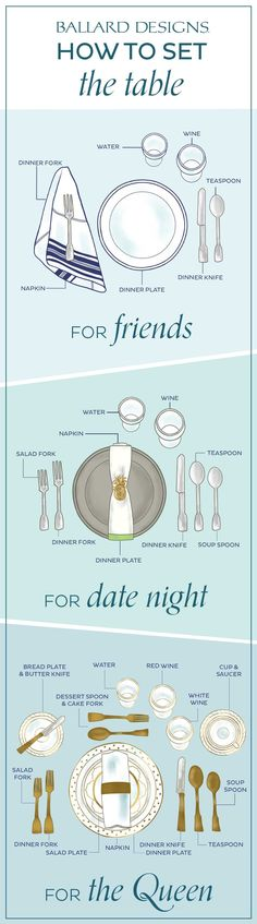 How to Set a Table | Ballard Designs