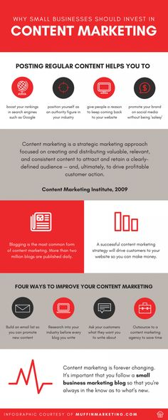 "How Small Businesses Should Invest in Content Marketing [Infographic] - To those without experience, content marketing can seem like a ""nice to have"" rather than an essential feature of your online promotion. And sure, techniques such as pay-per-click and social medi…"