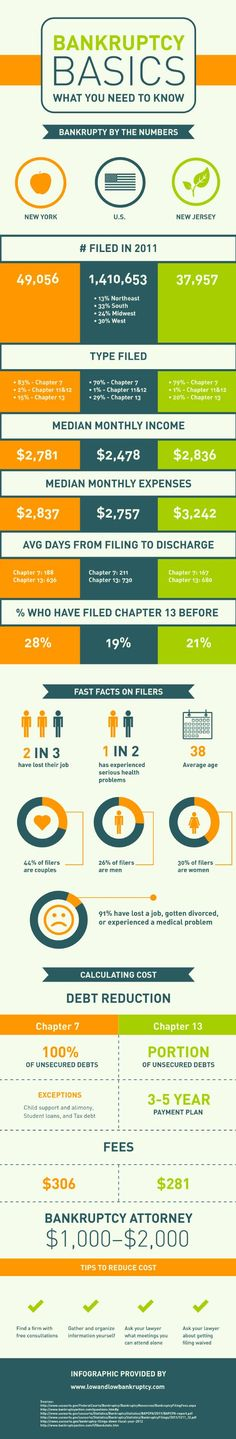 Importance-of-file-sharing Importance-of-file-sharing - importance of petition