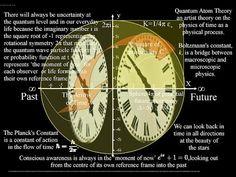 imaginary time - Recherche Google