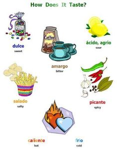 FREE 25-page worksheet packet -- food in Spanish from PrintableSpanish.com #learnspanish #spanishlessontips