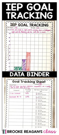 IEP goal tracking binder full of special education data tracking sheets for progress monitoring. Data Binders, Goal Tracking, Sight Words List, Progress Monitoring, Special Education, Bullet Journal, Student, Goals, List Of Sight Words