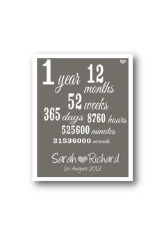 First anniversary print printable art by PinkMilkshakeDigiArt, £7.50