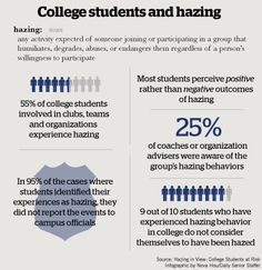 negatives of hazing Subtle hazing behaviors that emphasize a power imbalance between new members/initiates and other members of the organization termed subtle hazing because these types of hazing are often taken-for-granted or accepted as harmless or meaningless.