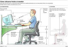 Informació ben útil per tots els que treballeu davant l'ordinador. COMPARTEIX-LA, és #salut! #consell  Consejos de Salud Visual