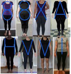 Saber cual es su tipo de cuerpo es fundamental para vestirse correctamente, ya sabe cual es el suyo?
