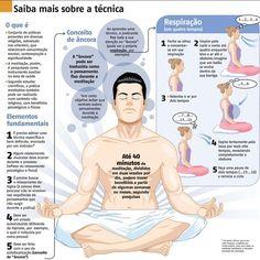 3 Ways Yoga Can Improve Mental Health And Bring Happiness Reiki, Bikram Yoga, My Yoga, Yoga Fitness, Health Fitness, Fitness Tips, Improve Mental Health, Meditation For Beginners, Spiritual Health