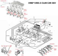 [EQHS_1162]  40+ Best golf cart diagrams images   ezgo golf cart, golf carts, electric  golf cart   1983 Club Car 36 Volt Wiring Diagram      Pinterest