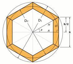 Entendiendo Angles - Cálculo de polígonos / Rockler Cómo hacer