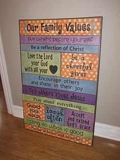 Family Rules / Values