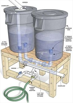 DIY rain barrel... would love to have something like this out near the chicken coops to make watering and cleaning them easier...