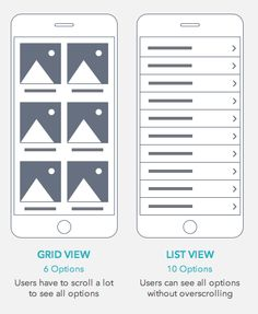 List vs. Grid View: When to Use Which on Mobile - UX Movement