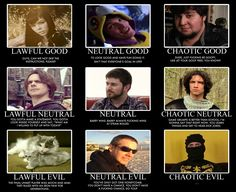 Game Grumps alignment chart