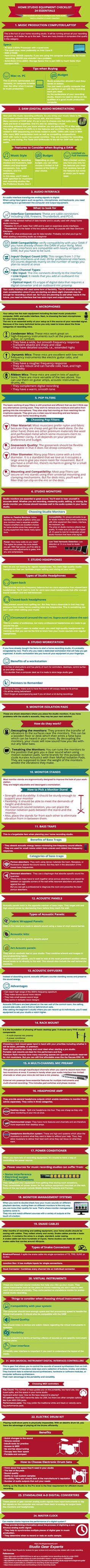Home Recording Studio Equipment Checklist