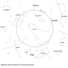 precession  in this diagram you can see the north pole