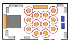 how I would lay out the ballroom, stage, dance floor, sofa, tables, casino tables