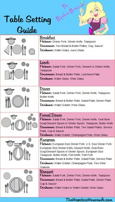 "Proper Table setting Guide for you next event, Erika-Monroe Williams Table Setting guide, Visual Table Setting guide by ""The Hopeless Housewife"" Dinning Etiquette, Table Setting Etiquette, Table Settings, Setting Table, Proper Table Setting, Cena Formal, Dresser La Table, Etiquette And Manners, Table Manners"