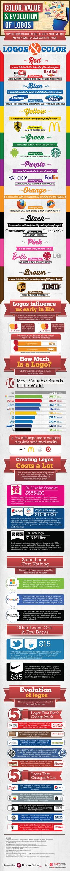 What the Color of Your Logo Says About Your Brand