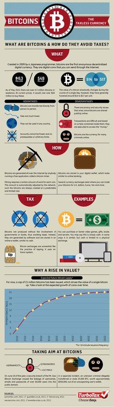 Bitcoins uitgelegd. Zonder Banken en Overheid ontstaat een nieuwe economie.