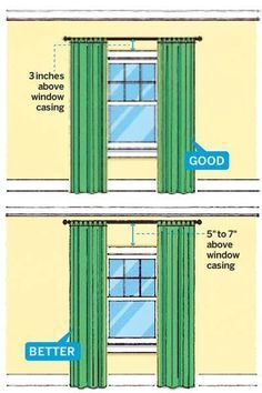 Your Guide to Choosing Curtains  | Seldens Designer Home Furnishings - Tacoma Washington - A Puget Sound Original