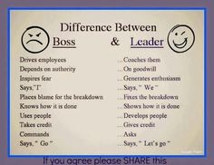 Difference between a good and bad boss. Its hard to like a boss who takes credit for my ideas, plays favorites by paying under performing employees more, has mood swings and cant even do his own fucking job. Dont miss my old job. Boss Vs Leader, Leader In Me, Team Leader, Frases Coaching, Bad Boss, Management Styles, Project Management, Classroom Management, Change Management