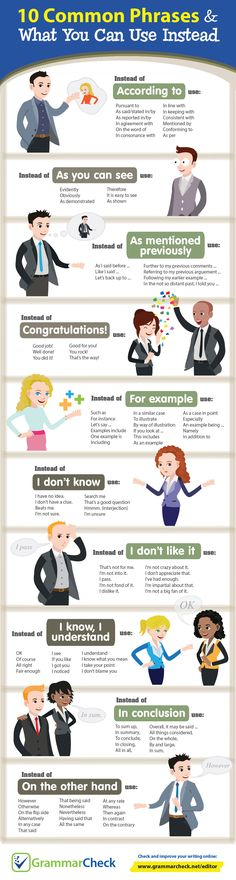 Common phrases & what you can use instead ---- According to ; As you can see ; As mentioned previously ; Congratulations ; For example ; I don't know ; I don't like it ; I know, I understand ; In conclusion ; On the other hand.