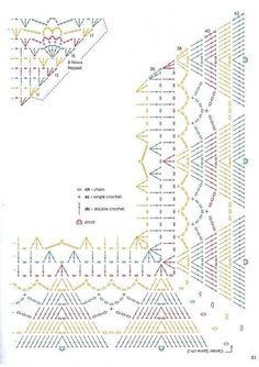 62 Ideas Crochet Pillow Edging Projects For 2019 Crochet Shawl Diagram, Crochet Borders, Crochet Chart, Crochet Motif, Crochet Stitches, Crochet Shawls And Wraps, Crochet Scarves, Crochet Clothes, Crocheted Scarf