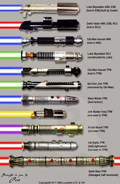 The Lighter Side of the Force: Know Your Lightsaber Hilts