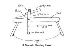 Shaving Horse Plans PDF - Bing Images