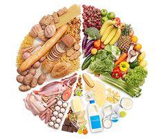 Comidas saludables y recetas fáciles, rápidas y económicas
