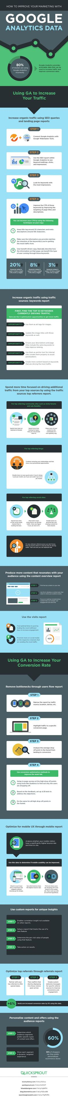 How To Improve Your Marketing With Google Analytics Data - #infographic: