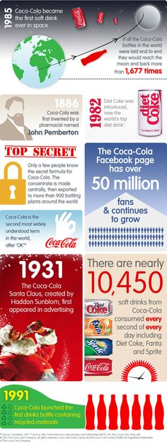 Ex: Share interesting product facts. Be inspired by these fun facts about Coca Cola or these interesting facts about Lego mini figures.