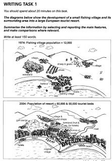 Sample Ielts Academic Writing Task 1 - The diagrams below show the development of a small fishing village and its surrounding area intoa large European tourist resort. English Writing, Teaching English, Ielts Writing Academic, Task Analysis, The Diagram, Le Male, User Experience Design, College Hacks, Drawing Practice