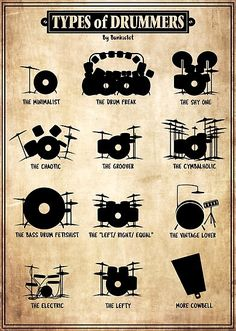 Types Of Drummers Poster - The Original by Bun Funny drummer gift with the different drummer types. A must-have for every drummer and a great drummer gift for any occasion. Music Jokes, Music Humor, Drums Artwork, Drums Studio, Trommler, Female Drummer, Drum Music, Drummer Gifts, Drum Lessons