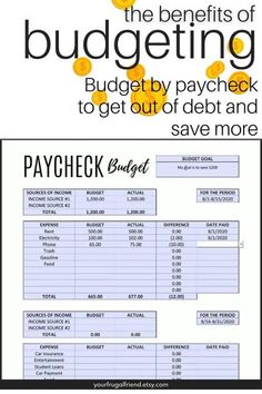 Use this paycheck budget printable to get out of debt and save more money! This is an editable PDF with the calculations done for you. Perfect for those following Dave Ramsey, or for anyone wanting to start a budget journey. Get started today! #paycheckbudget #budgetprintable #daveramseybudget Weekly Budget, Budget Binder, Monthly Budget, Budget Planner, Monthly Review, Student Planner Printable, Total Money Makeover, Budget Template, Dave Ramsey