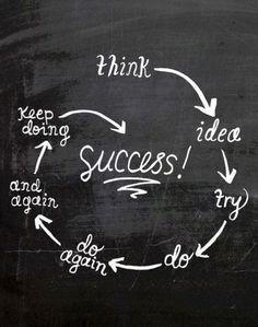 school motivation tumblr - Pesquisa Google