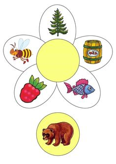 Senses Activities, Science Activities, Toddler Activities, Free Preschool, Preschool Worksheets, Preschool Crafts, Preschool Pictures, Autism Classroom, Montessori Materials