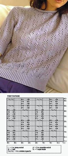 Super Ideas For Crochet Clothes Patterns Free Charts Baby Boy Knitting Patterns, Lace Knitting Patterns, Lace Patterns, Knitting Stitches, Knitting Designs, Clothing Patterns, Knitting Charts, Baby Knitting, Crochet Jacket Pattern