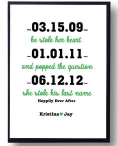Kitchen Wall Decor---Happily Ever After via Etsy